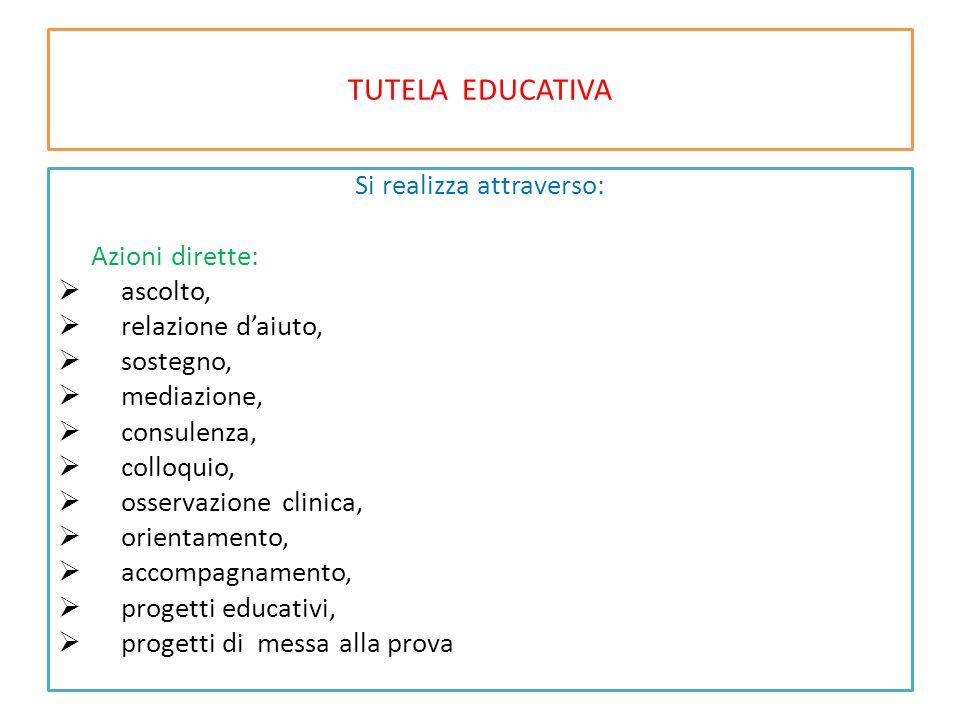 TUTELA EDUCATIVA Si realizza attraverso: Azioni dirette:  ascolto,  relazione d'aiuto,  sostegno,  mediazione,  consulenza,  colloquio,  osserv