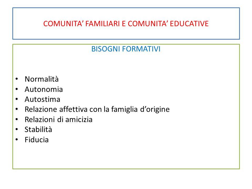 COMUNITA' FAMILIARI E COMUNITA' EDUCATIVE BISOGNI FORMATIVI Normalità Autonomia Autostima Relazione affettiva con la famiglia d'origine Relazioni di a