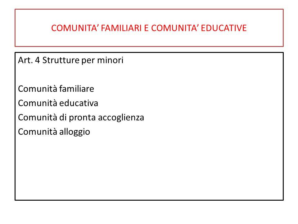 COMUNITA' FAMILIARI E COMUNITA' EDUCATIVE Art. 4 Strutture per minori Comunità familiare Comunità educativa Comunità di pronta accoglienza Comunità al