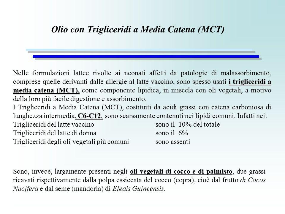 Olio con Trigliceridi a Media Catena (MCT) i trigliceridi a media catena (MCT), Nelle formulazioni lattee rivolte ai neonati affetti da patologie di m