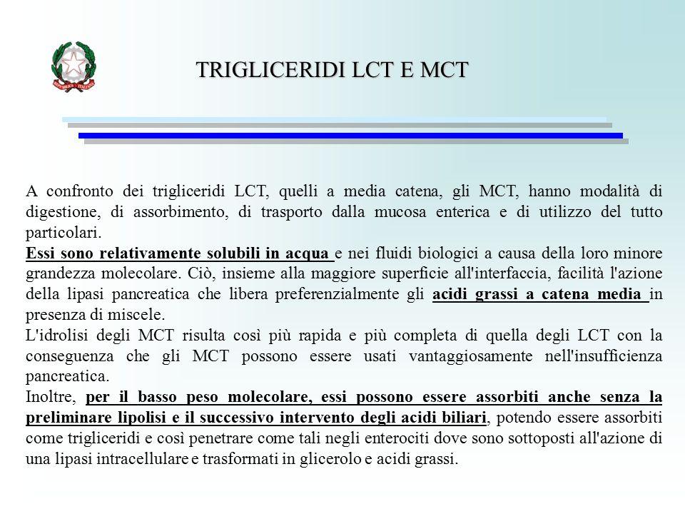 A confronto dei trigliceridi LCT, quelli a media catena, gli MCT, hanno modalità di digestione, di assorbimento, di trasporto dalla mucosa enterica e