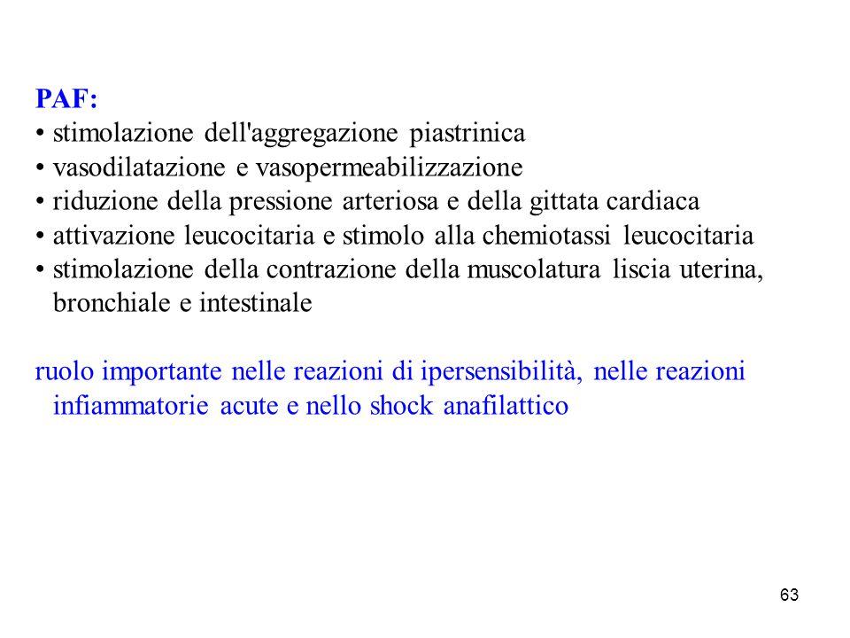 63 PAF: stimolazione dell'aggregazione piastrinica vasodilatazione e vasopermeabilizzazione riduzione della pressione arteriosa e della gittata cardia