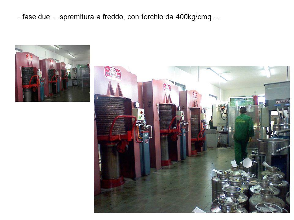 ..fase due …spremitura a freddo, con torchio da 400kg/cmq …