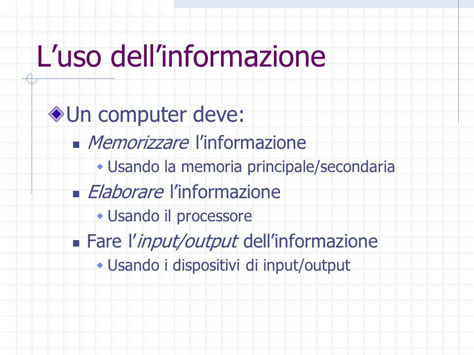L'uso dell'informazione Un computer deve: Memorizzare l'informazione  Usando la memoria principale/secondaria Elaborare l'informazione  Usando il processore Fare l'input/output dell'informazione  Usando i dispositivi di input/output
