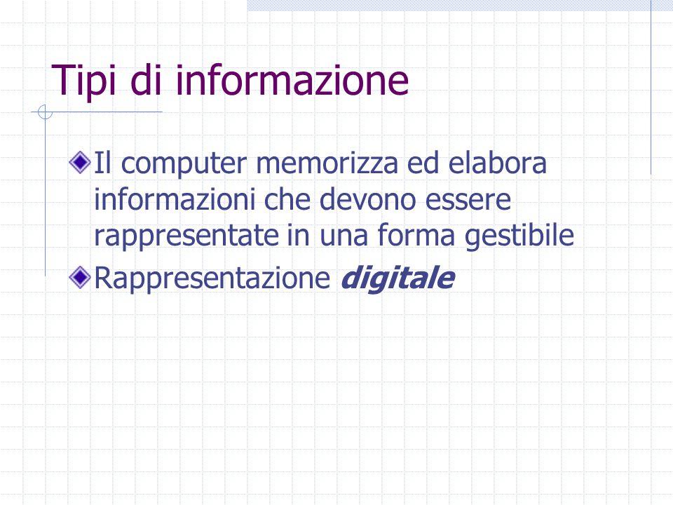 Tipi di informazione Il computer memorizza ed elabora informazioni che devono essere rappresentate in una forma gestibile Rappresentazione digitale