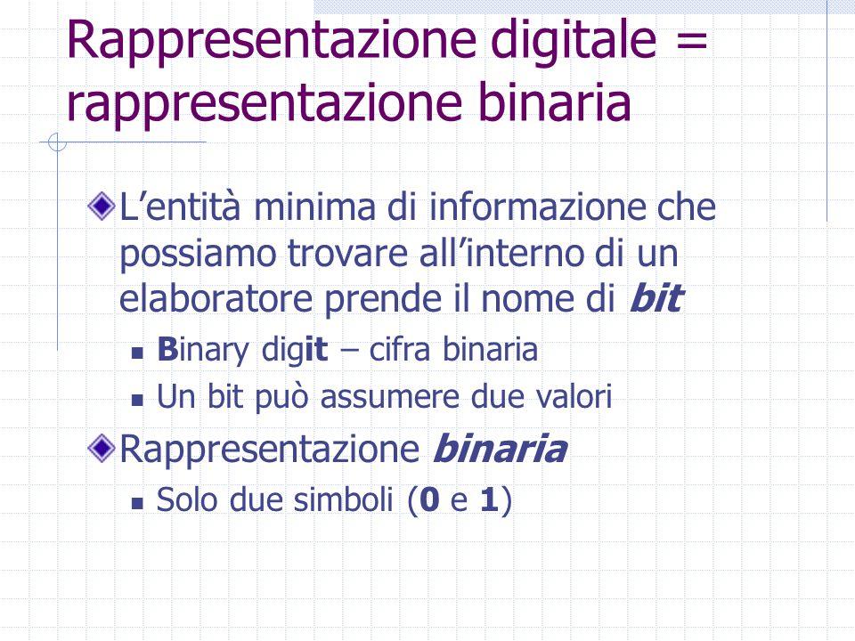 Rappresentazione digitale = rappresentazione binaria L'entità minima di informazione che possiamo trovare all'interno di un elaboratore prende il nome di bit Binary digit – cifra binaria Un bit può assumere due valori Rappresentazione binaria Solo due simboli (0 e 1)