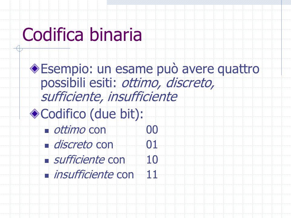 Codifica binaria Esempio: un esame può avere quattro possibili esiti: ottimo, discreto, sufficiente, insufficiente Codifico (due bit): ottimo con00 discreto con01 sufficiente con10 insufficiente con11