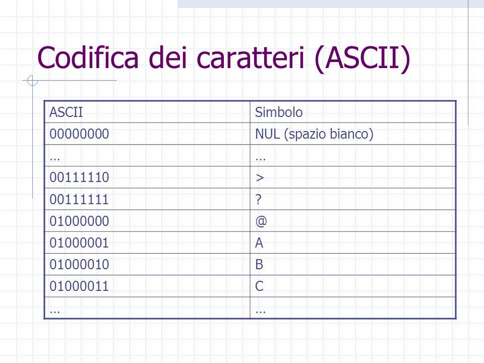 Codifica dei caratteri (ASCII) ASCIISimbolo 00000000NUL (spazio bianco) …… 00111110> 00111111.