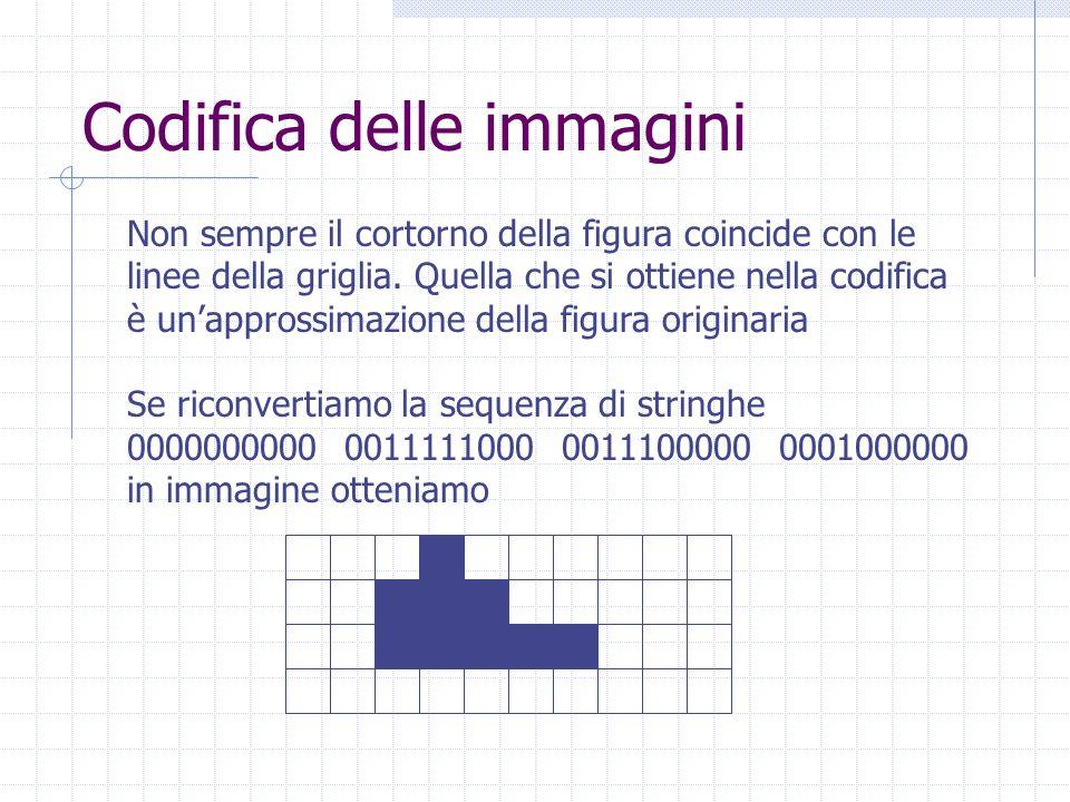 Codifica delle immagini Non sempre il cortorno della figura coincide con le linee della griglia.