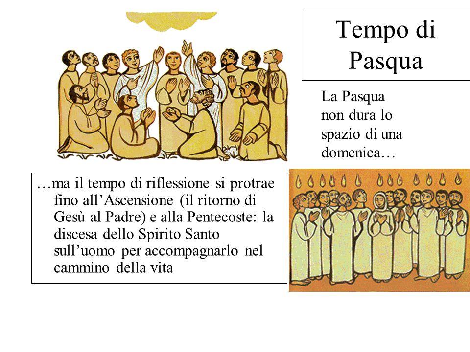 Tempo di Pasqua …ma il tempo di riflessione si protrae fino all'Ascensione (il ritorno di Gesù al Padre) e alla Pentecoste: la discesa dello Spirito S
