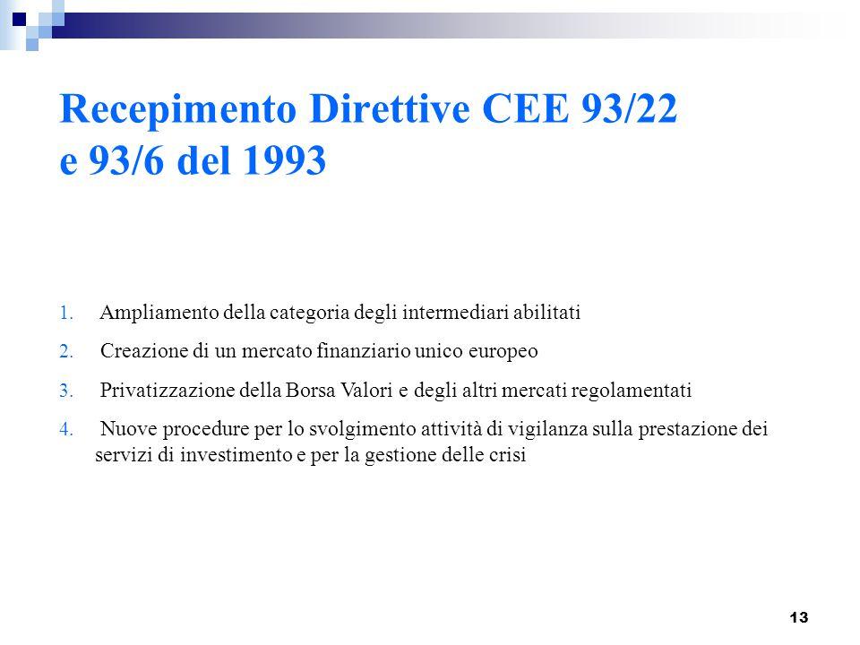 13 Recepimento Direttive CEE 93/22 e 93/6 del 1993 1. Ampliamento della categoria degli intermediari abilitati 2. Creazione di un mercato finanziario