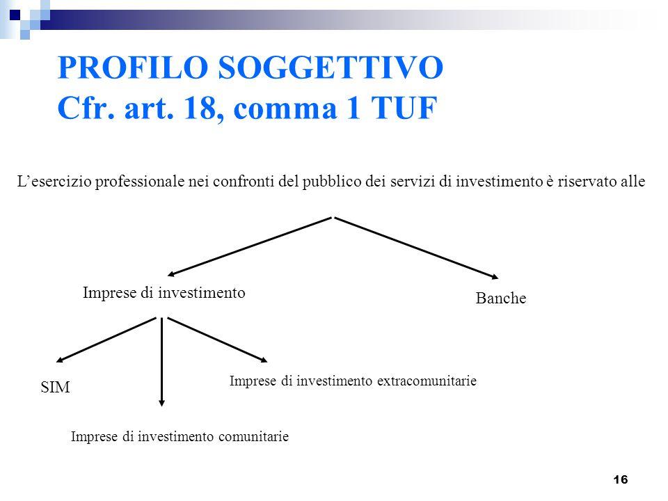 16 PROFILO SOGGETTIVO Cfr. art. 18, comma 1 TUF L'esercizio professionale nei confronti del pubblico dei servizi di investimento è riservato alle Impr