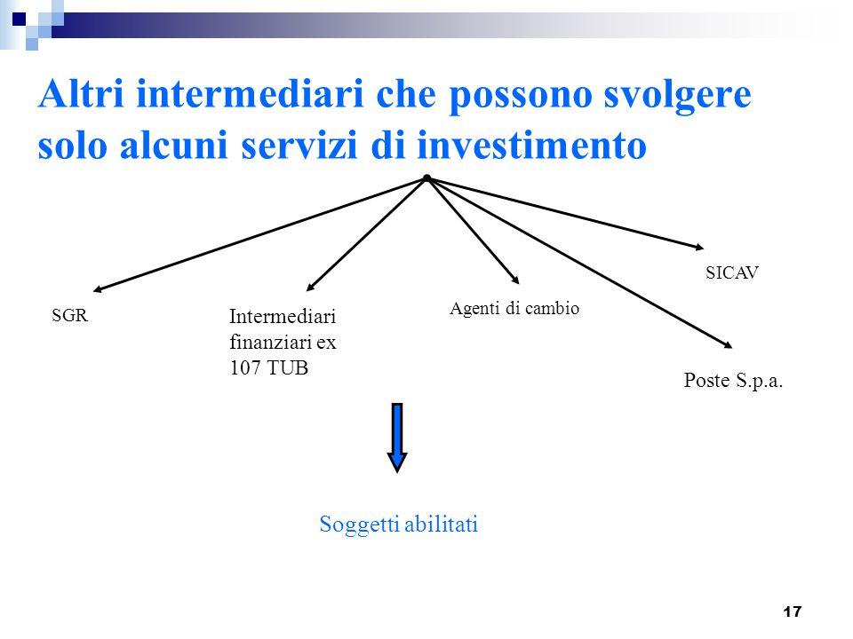 17 Altri intermediari che possono svolgere solo alcuni servizi di investimento SGR Intermediari finanziari ex 107 TUB Agenti di cambio SICAV Soggetti