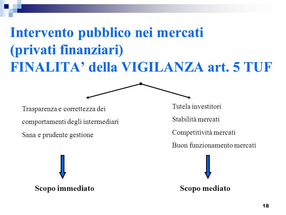 18 Intervento pubblico nei mercati (privati finanziari) FINALITA' della VIGILANZA art. 5 TUF Trasparenza e correttezza dei comportamenti degli interme
