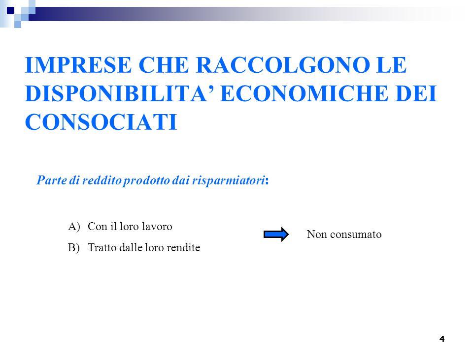 4 IMPRESE CHE RACCOLGONO LE DISPONIBILITA' ECONOMICHE DEI CONSOCIATI Parte di reddito prodotto dai risparmiatori : A)Con il loro lavoro B)Tratto dalle