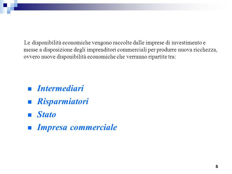 5 Le disponibilità economiche vengono raccolte dalle imprese di investimento e messe a disposizione degli imprenditori commerciali per produrre nuova