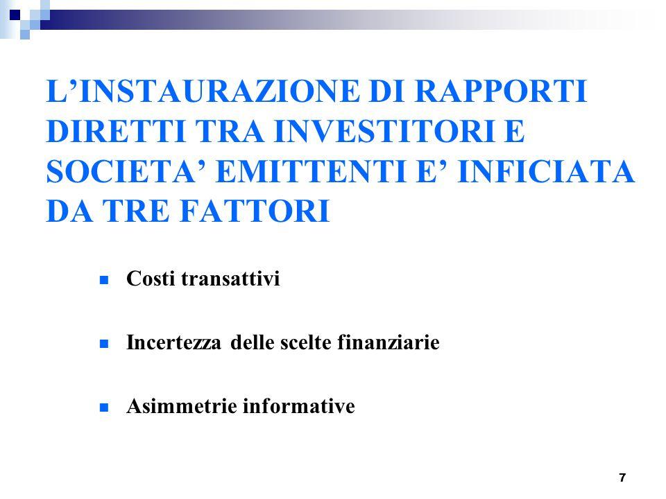 7 L'INSTAURAZIONE DI RAPPORTI DIRETTI TRA INVESTITORI E SOCIETA' EMITTENTI E' INFICIATA DA TRE FATTORI Costi transattivi Incertezza delle scelte finan
