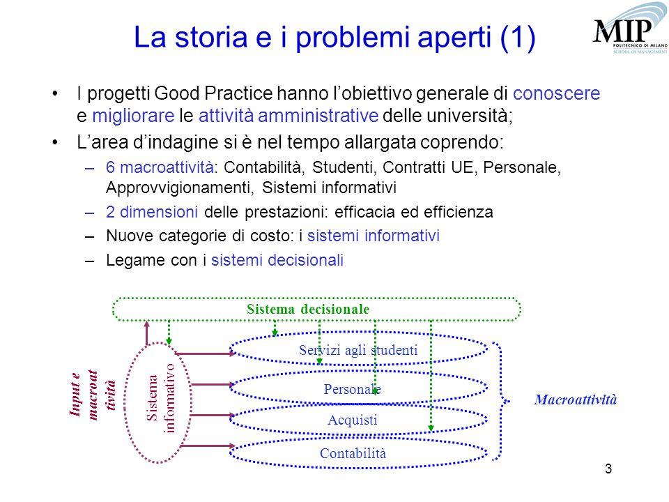34 I sistemi direzionali – Fase IV Un possibile schema di rilevazione