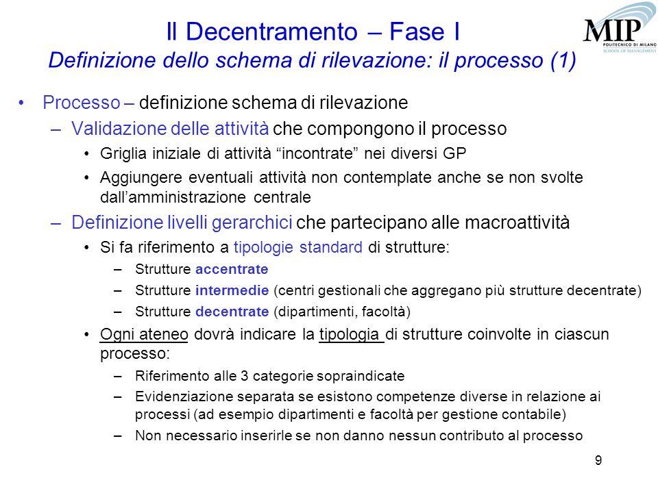 10 Il Decentramento – Fase I Definizione dello schema di rilevazione: il processo (2) La scheda per la validazione delle attività: