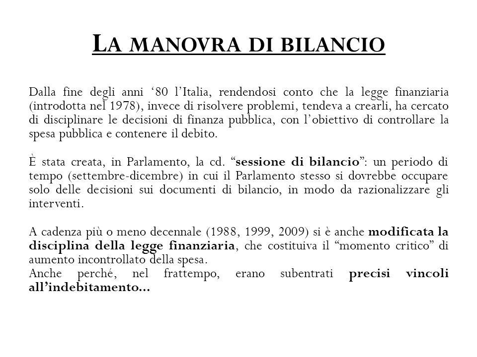 L A MANOVRA DI BILANCIO Dalla fine degli anni '80 l'Italia, rendendosi conto che la legge finanziaria (introdotta nel 1978), invece di risolvere problemi, tendeva a crearli, ha cercato di disciplinare le decisioni di finanza pubblica, con l'obiettivo di controllare la spesa pubblica e contenere il debito.