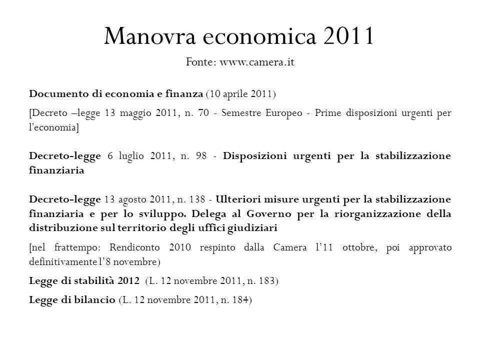 Manovra economica 2011 Fonte: www.camera.it Documento di economia e finanza (10 aprile 2011) [Decreto –legge 13 maggio 2011, n.