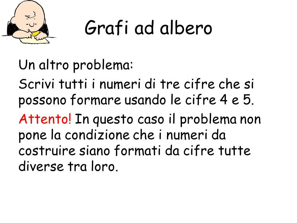 Grafi ad albero Un altro problema: Scrivi tutti i numeri di tre cifre che si possono formare usando le cifre 4 e 5.
