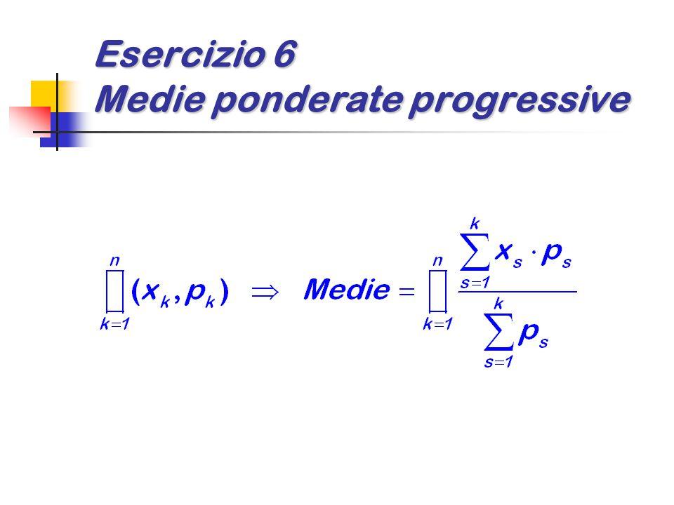 Esercizio 6 Medie ponderate progressive