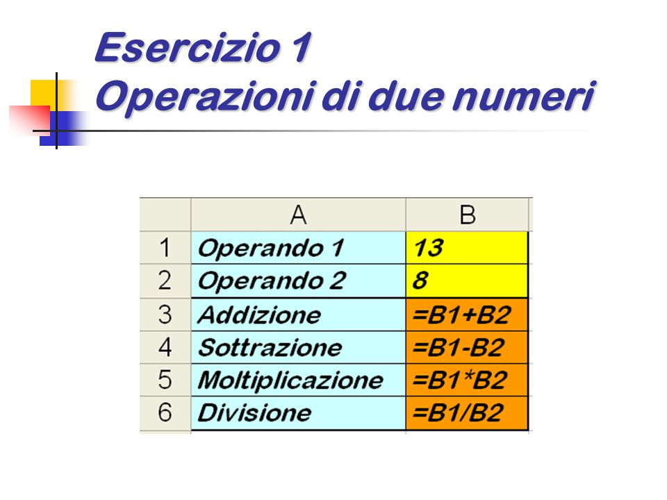 Esercizio 2 Media semplice Dati otto numeri (da inserire nelle celle B2:B9) calcolare:  la media semplice