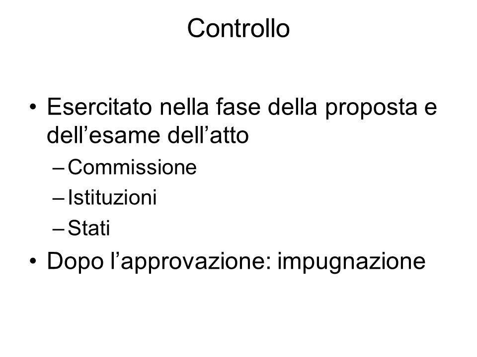 Controllo Esercitato nella fase della proposta e dell'esame dell'atto –Commissione –Istituzioni –Stati Dopo l'approvazione: impugnazione