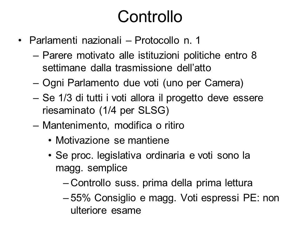 Controllo Parlamenti nazionali – Protocollo n.