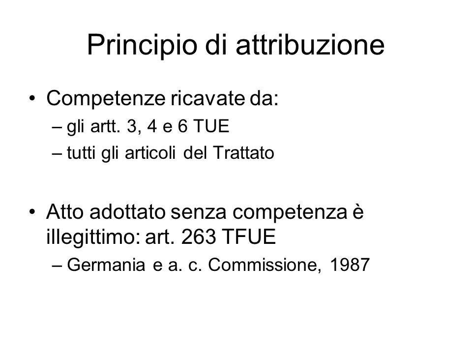 Competenze dell'Unione Artt.