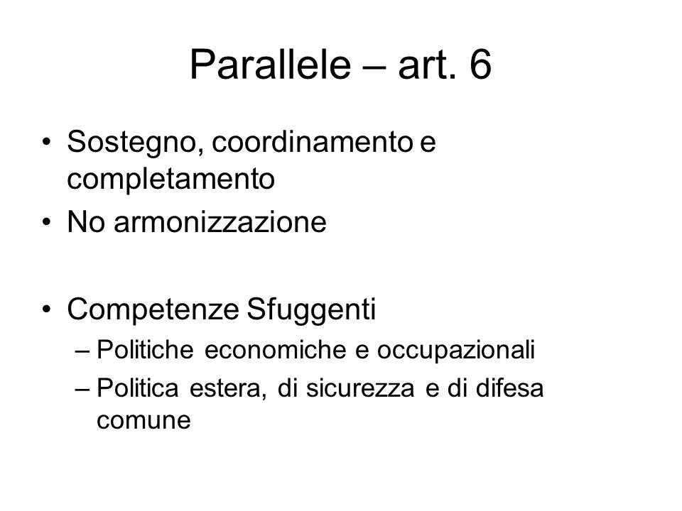 Parallele – art.