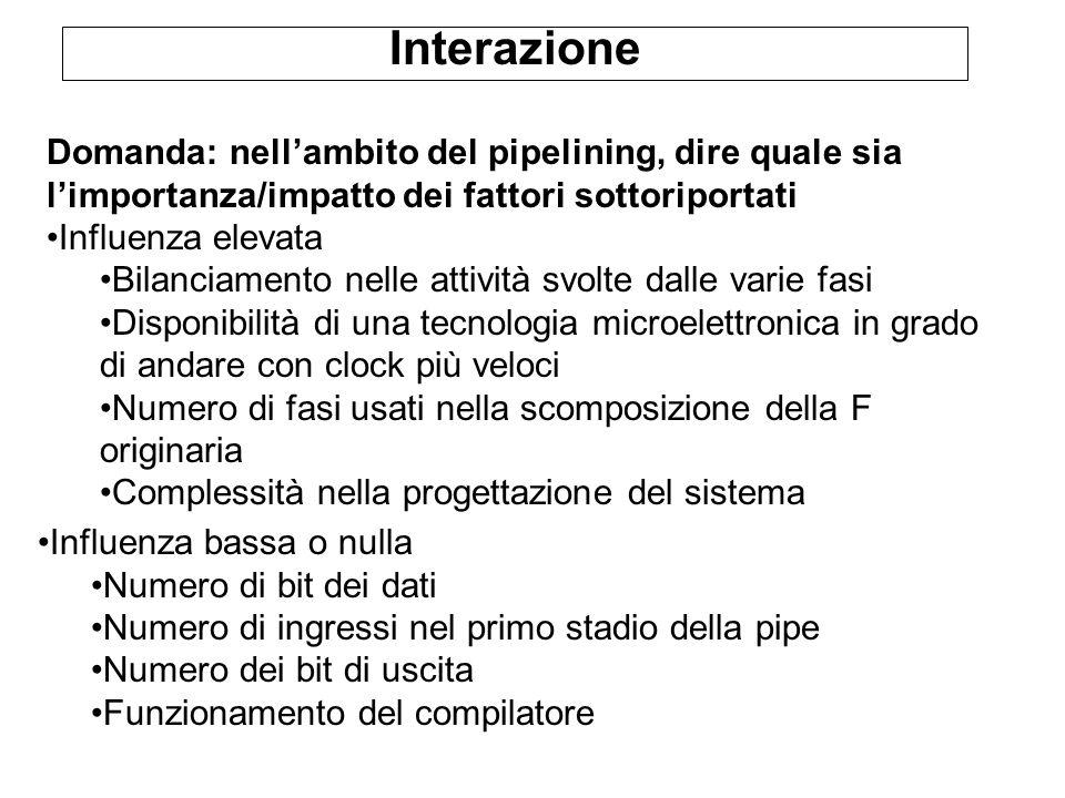 Interazione Domanda: nell'ambito del pipelining, dire quale sia l'importanza/impatto dei fattori sottoriportati Influenza elevata Bilanciamento nelle