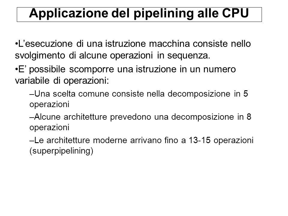 Applicazione del pipelining alle CPU L'esecuzione di una istruzione macchina consiste nello svolgimento di alcune operazioni in sequenza.