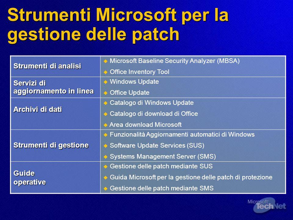 Strumenti Microsoft per la gestione delle patch Strumenti di analisi  Microsoft Baseline Security Analyzer (MBSA)  Office Inventory Tool Servizi di