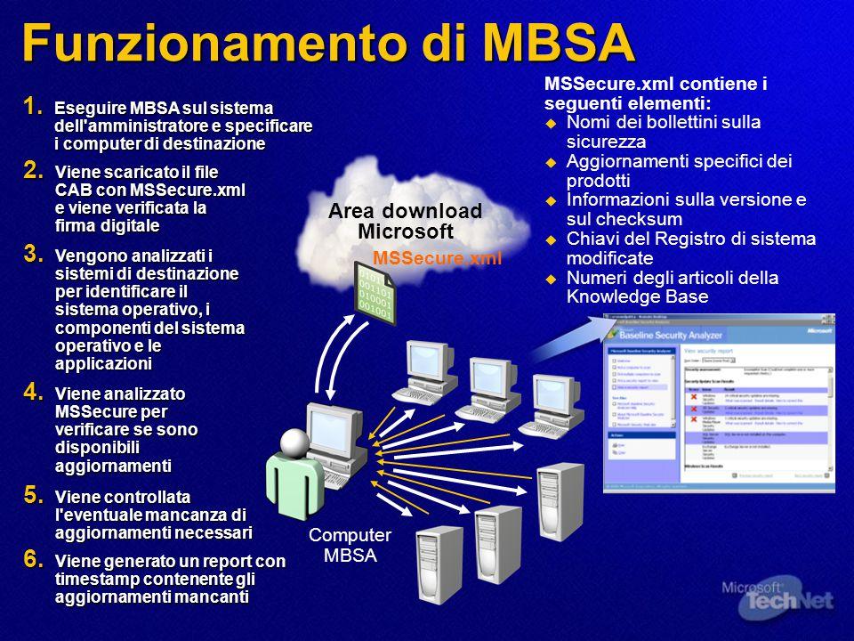 Funzionamento di MBSA MSSecure.xml contiene i seguenti elementi:  Nomi dei bollettini sulla sicurezza  Aggiornamenti specifici dei prodotti  Informazioni sulla versione e sul checksum  Chiavi del Registro di sistema modificate  Numeri degli articoli della Knowledge Base Area download Microsoft MSSecure.xml 2.