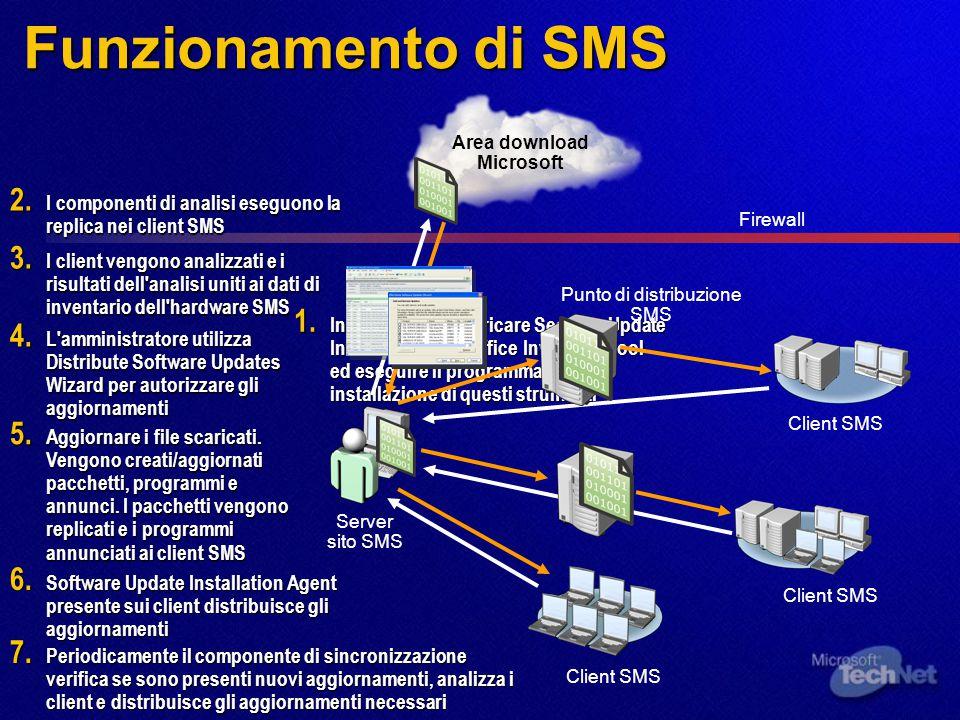 Funzionamento di SMS 2. I componenti di analisi eseguono la replica nei client SMS 1. Installazione - Scaricare Security Update Inventory Tool e Offic