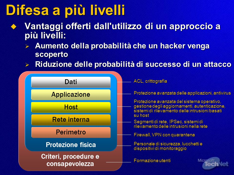 Agenda  Introduzione  Strategie di accesso remoto in un ambiente reale  Risoluzione dei problemi relativi alle configurazioni di protezione