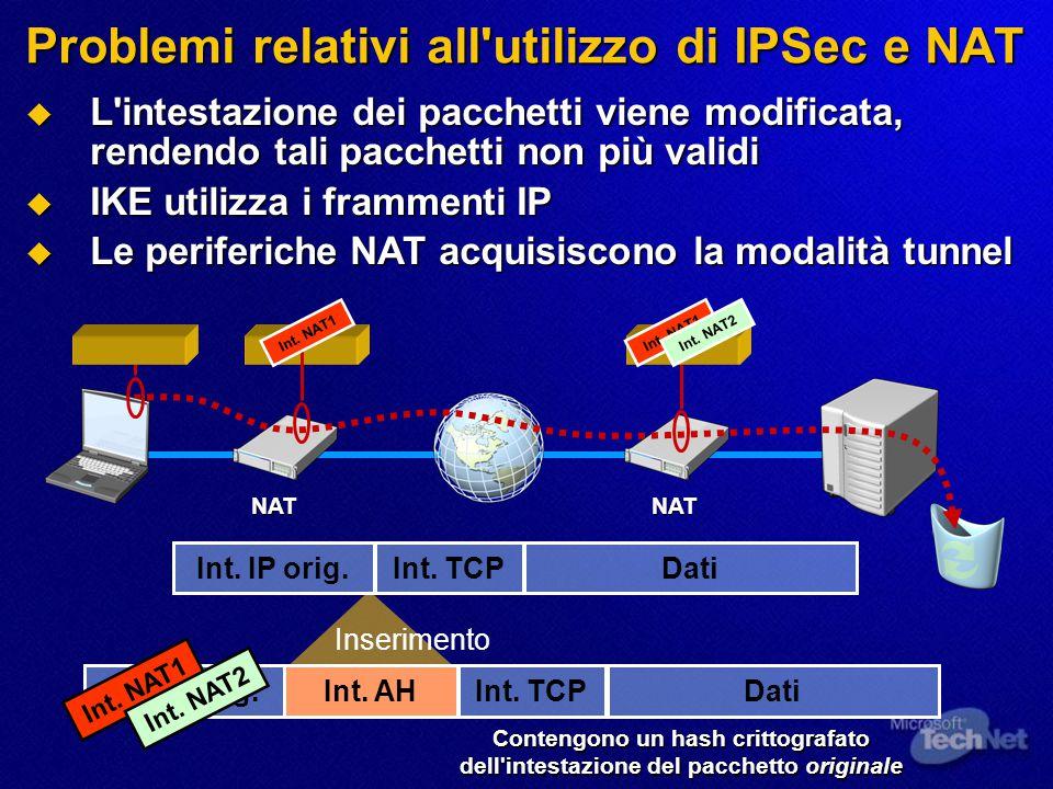 Problemi relativi all utilizzo di IPSec e NAT  L intestazione dei pacchetti viene modificata, rendendo tali pacchetti non più validi  IKE utilizza i frammenti IP  Le periferiche NAT acquisiscono la modalità tunnel Int.