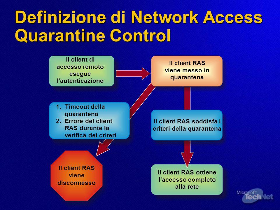 Definizione di Network Access Quarantine Control Il client RAS ottiene l'accesso completo alla rete Il client RAS soddisfa i criteri della quarantena