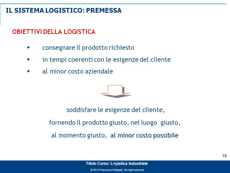 © 2014 Francesco Rabajoli - All right reserved 10 Titolo Corso: Logistica Industriale  consegnare il prodotto richiesto  in tempi coerenti con le es