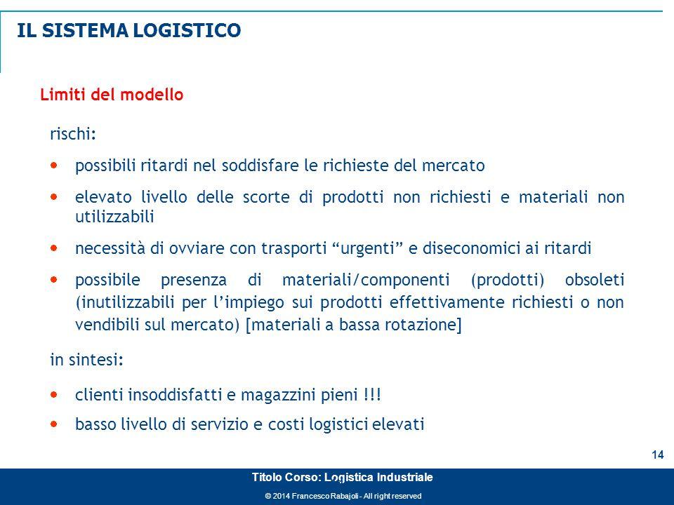 © 2014 Francesco Rabajoli - All right reserved 14 Titolo Corso: Logistica Industriale rischi:  possibili ritardi nel soddisfare le richieste del merc