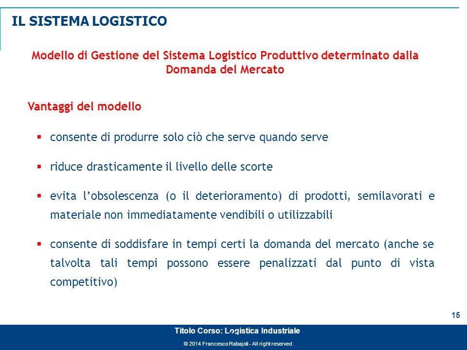 © 2014 Francesco Rabajoli - All right reserved 15 Titolo Corso: Logistica Industriale  consente di produrre solo ciò che serve quando serve  riduce