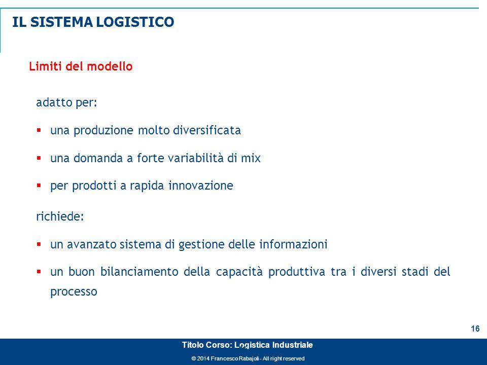© 2014 Francesco Rabajoli - All right reserved 16 Titolo Corso: Logistica Industriale Limiti del modello adatto per:  una produzione molto diversific