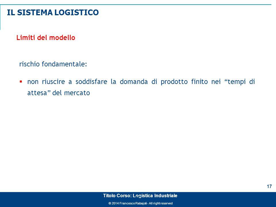 © 2014 Francesco Rabajoli - All right reserved 17 Titolo Corso: Logistica Industriale rischio fondamentale:  non riuscire a soddisfare la domanda di