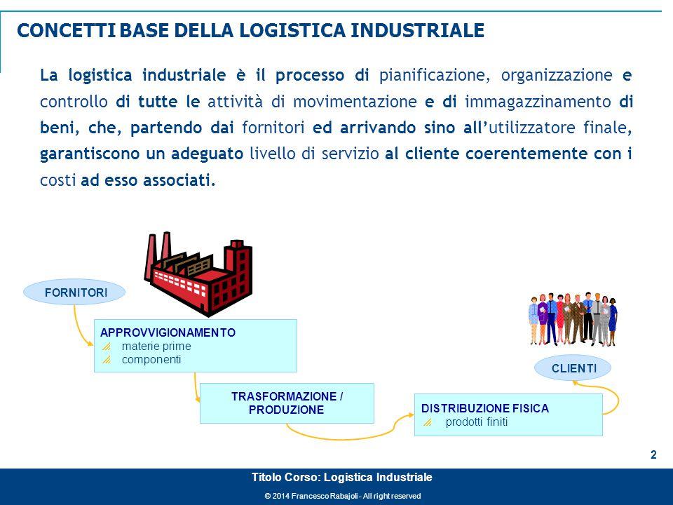 © 2014 Francesco Rabajoli - All right reserved 2 Titolo Corso: Logistica Industriale DISTRIBUZIONE FISICA  prodotti finiti CLIENTI TRASFORMAZIONE / P
