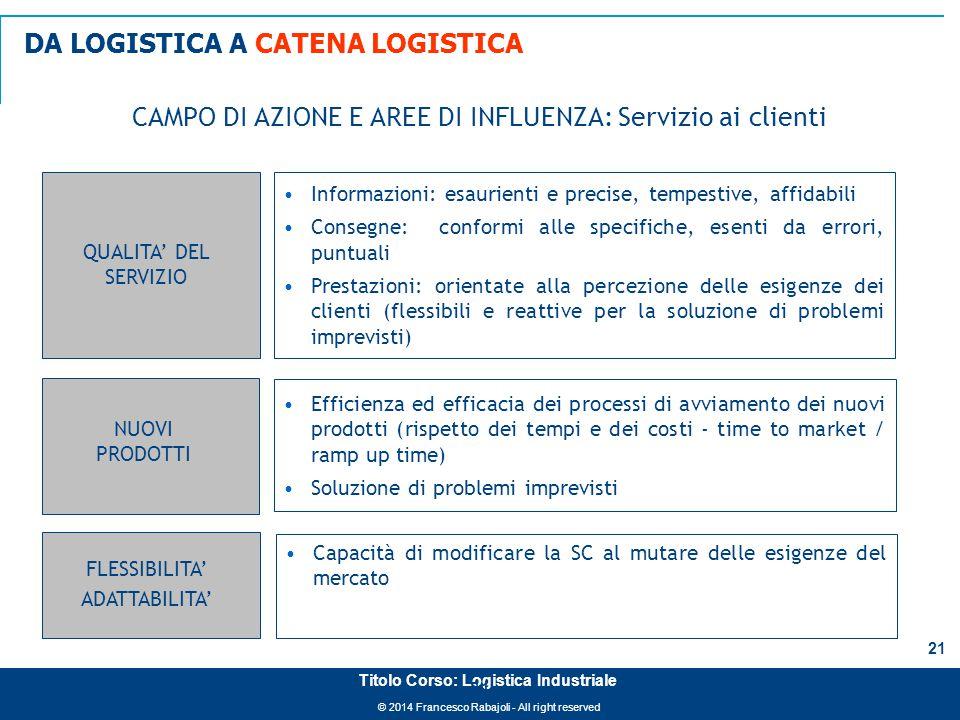 © 2014 Francesco Rabajoli - All right reserved 21 Titolo Corso: Logistica Industriale QUALITA' DEL SERVIZIO Informazioni: esaurienti e precise, tempes