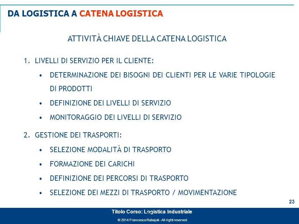 © 2014 Francesco Rabajoli - All right reserved 23 Titolo Corso: Logistica Industriale ATTIVITÀ CHIAVE DELLA CATENA LOGISTICA 1.LIVELLI DI SERVIZIO PER