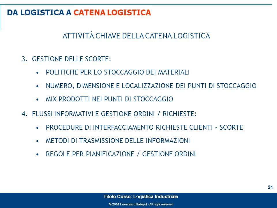 © 2014 Francesco Rabajoli - All right reserved 24 Titolo Corso: Logistica Industriale 3.GESTIONE DELLE SCORTE: POLITICHE PER LO STOCCAGGIO DEI MATERIA