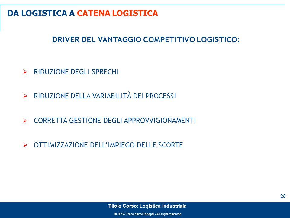 © 2014 Francesco Rabajoli - All right reserved 25 Titolo Corso: Logistica Industriale 25 DRIVER DEL VANTAGGIO COMPETITIVO LOGISTICO:  RIDUZIONE DEGLI